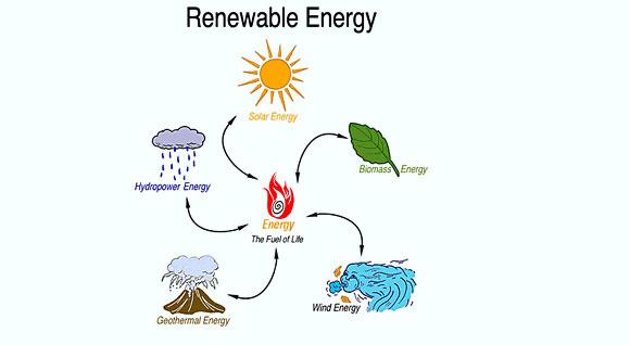 Odolnosť energetického systému
